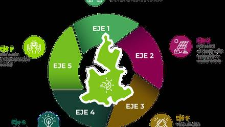NUESTRO MODELO DE GESTIÓN: BIENESTAR ENERGÉTICO