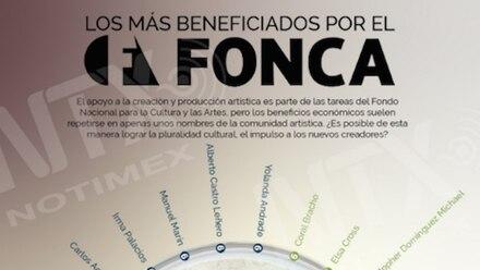 Infografía de Notimex