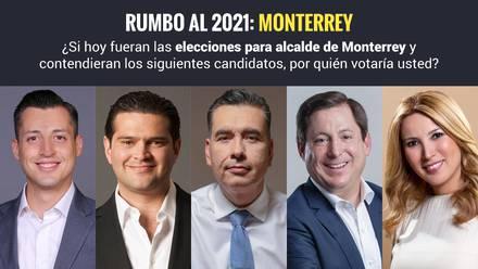 Elección Monterrey 2021