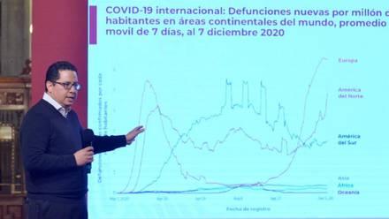 Reporte técnico Covid-19.